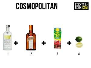 Zutaten für den Cosmopolitan: Absolut Citron, Cointreau, Kirschsaft und Limetten
