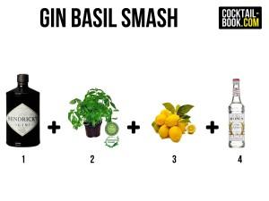 Zutaten für den Gin Basil Smash: Gin, Basilikum, Zitronen und Zuckersirup